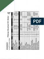 Pittmans Brushed DC Motor Modeling.pdf