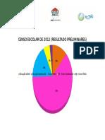 Atividade 4 – Censo Escolar de 2012