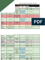 Tabela de Peças Similares.pdf