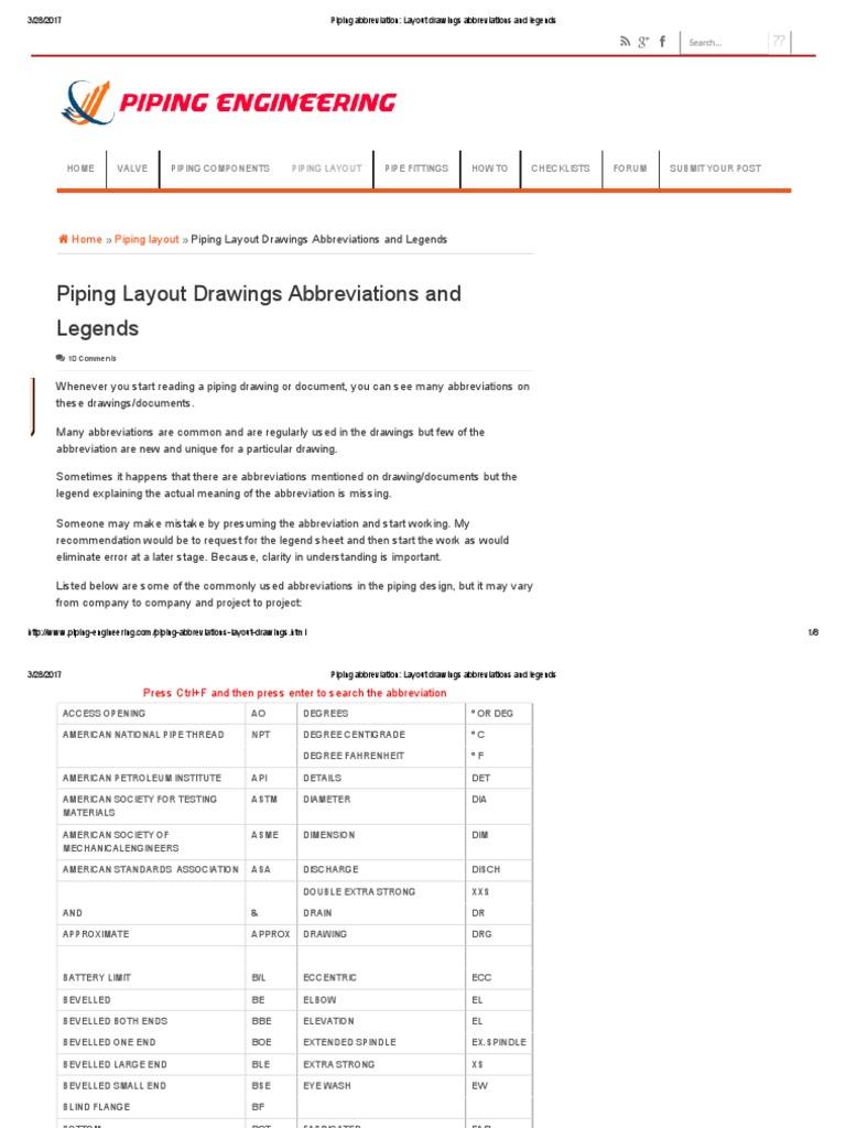 Piping Abbreviation Layout Drawings Abbreviations And Legends