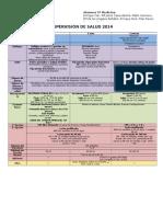 Tabla Supervisión de Salud 2014