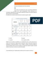 6to Cuestionario de Analisis Quimico