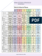 TabelaPlanetas.pdf