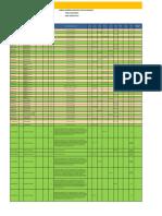 UTPL - Oferta academica aril agosto 2017 - formacion basica.pdf