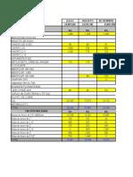 Calculo de Consuno de Reactivos Para Informe 2015. (Autoguardado)