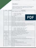 Welding-Asme P Material Numbers