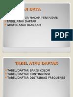 BAB-2.-STATISTIKA-DESKRIPTIF-DAN-ANALISIS-DATA-DASAR-PENYAJIAN-DATA1[1].ppt