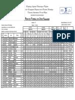 PV-MI-Automatique et Informatique industrielle- 2016-2017.pdf