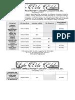 Schedule of Fines