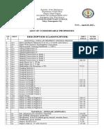 2017 List of Condemnable Properties