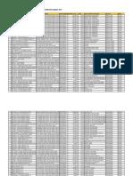 Report Iro 60 40 Fx Utilisation for Januay 2017