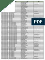 1211-2017-04-03-Directorio Docentes UdeG.pdf
