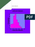 Taller de Estadistica ,Tablas de Frecuencia Para Datos Agrupados
