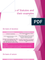 Types of Statutes and Their Examples