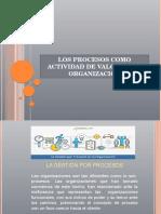 Diapositivas Clase de Procesos