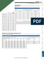 Current Rating Rating Factors