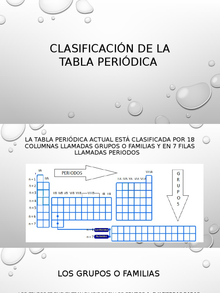 Clasificacin de la tabla peridica urtaz Choice Image