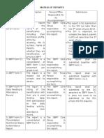 Matrix of Reports xccxcv.docx