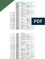 ExpertProficiencyWordlist_EnglishGreek_2014