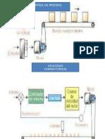 control de procesos industriales.pptx