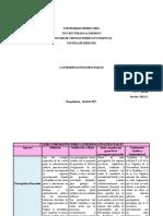 Cuadro Comparativo Sobre Las Prerrogativas Procesales. Marie Jiménez.