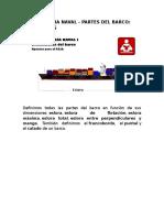 Terminologia Naval