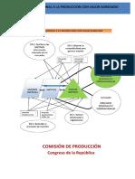 Comision Produccion Propuesta INPVA