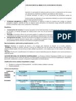 Riesgos y Beneficios Asociados Al Manejo de Los Residuos Sólidos.