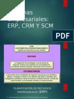 Sistemas Empresariales ERP, CRM y SCM