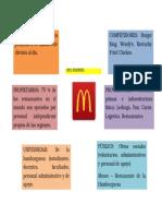Stakeholders McDonalds
