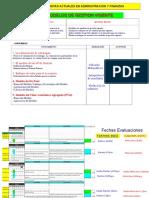 Unidad II  Modelos Gestion (1).ppt