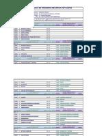 plan de estudios 1996 - p1 - eapimf.pdf