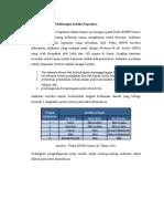 Perhitungan Indeks Kapasitas