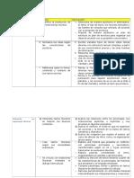 COMPETENCIAS_2.docx