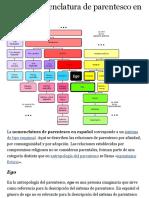 Anexo:Nomenclatura de parentesco en español