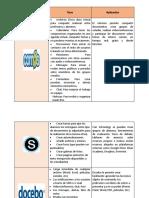 usos y aplicaciones de herramientas de CVA