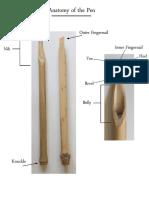 Anatomy of a Pen