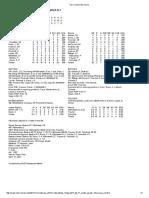 BOX SCORE - 041717 at Peoria.pdf