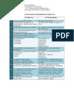 Cuadro Comparativo Escritura Pública y Acta Notarial
