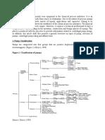 Basics of Centrfifugal Pumps