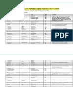 Drug Formulary for Primates and Primate Sanctuaries