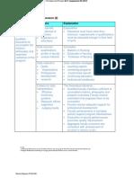 table 7 6 educator dimension