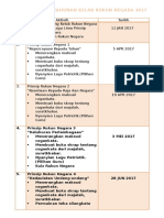 rancangan Tahunan RN.pptx