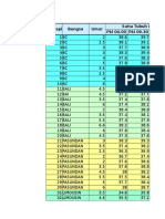Data Latihan HTC n IA (1)