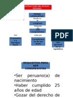 lospoderesdelestadoperuano-121025053033-phpapp02.pptx