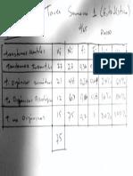Estadisticas Control Semana 1.pdf