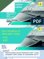 Four Dicipline of EXecution (4DX) APRIL M1