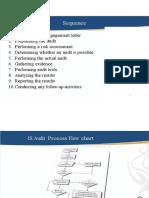 Wk2 Lec 2 is Audit Process