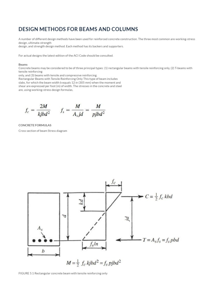 Design Methods For Beams And Columns Beam Structure Stress Diagram Formulas Mechanics