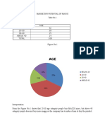 maggi second analysis 1.docx